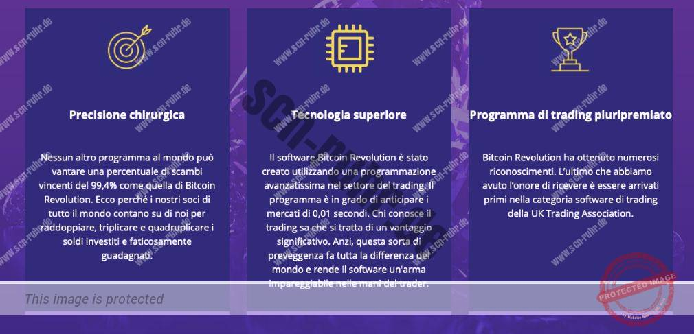 Bitcoin Revolution benefici